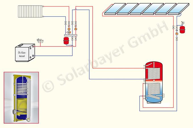Solarni paneli BSP Kom